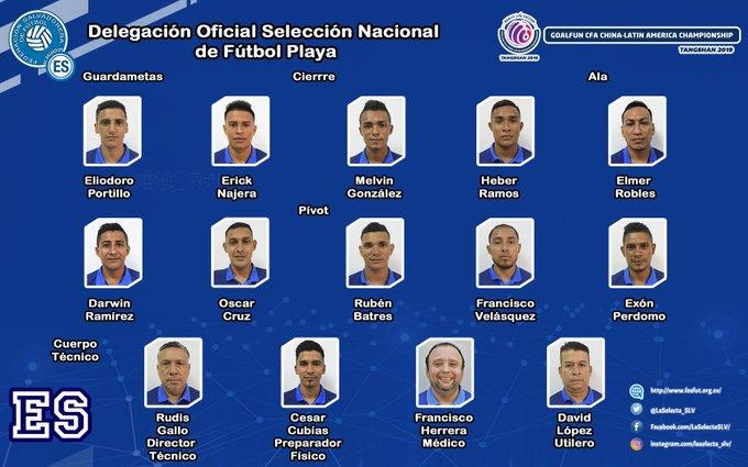 2019 Goalfun CFA China - Latino America Futbol Playa campeonato. EDks9y3XUAANemc?format=jpg&name=small