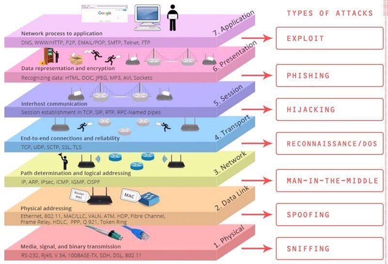 ebook spatial schemas