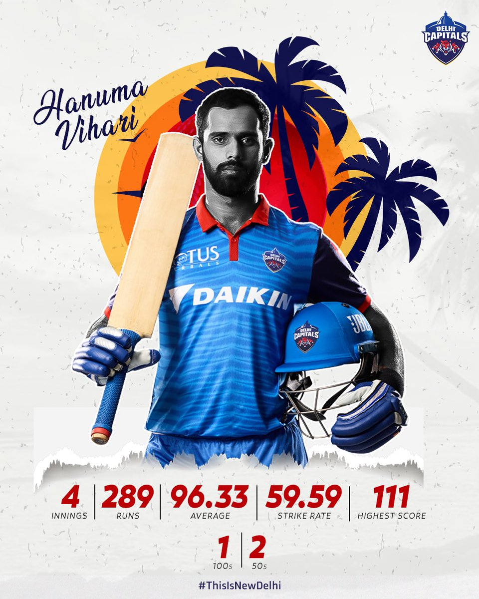 Calm, composed and consistent! 🙌@Hanumavihari is quickly establishing himself as one of the middle order mainstays 👏👏#WIvIND #ThisIsNewDelhi #DelhiCapitals