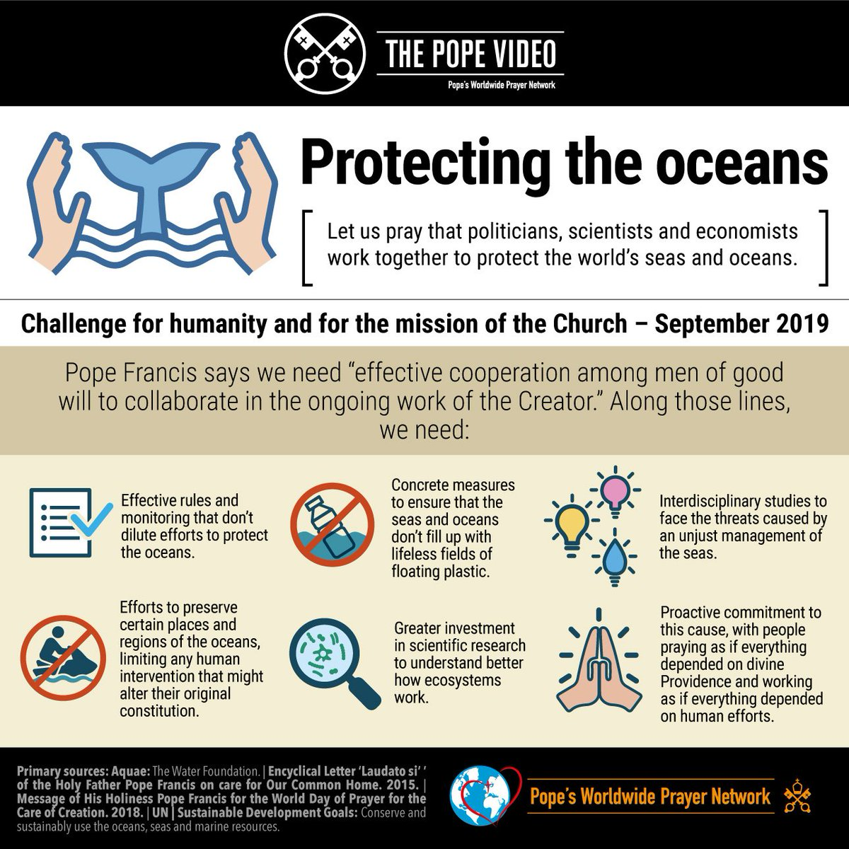 Pope Francis invites us to pray this month that politicians, scientists and economists work together to protect the world's seas and oceans. Join him in prayer. #Creation #ThePopeVideo #SeasonOfCreation