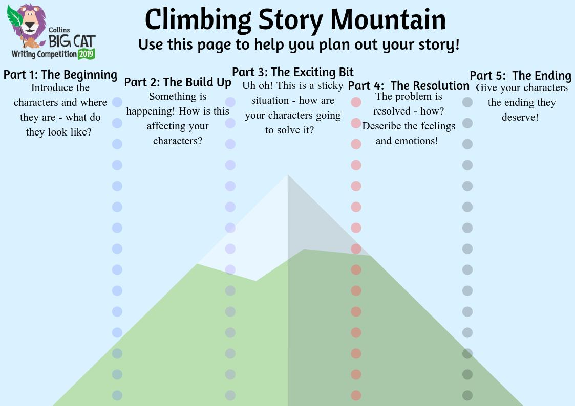 picture relating to Story Mountain Printable named Collins World wide (@Collins_Int) Twitter