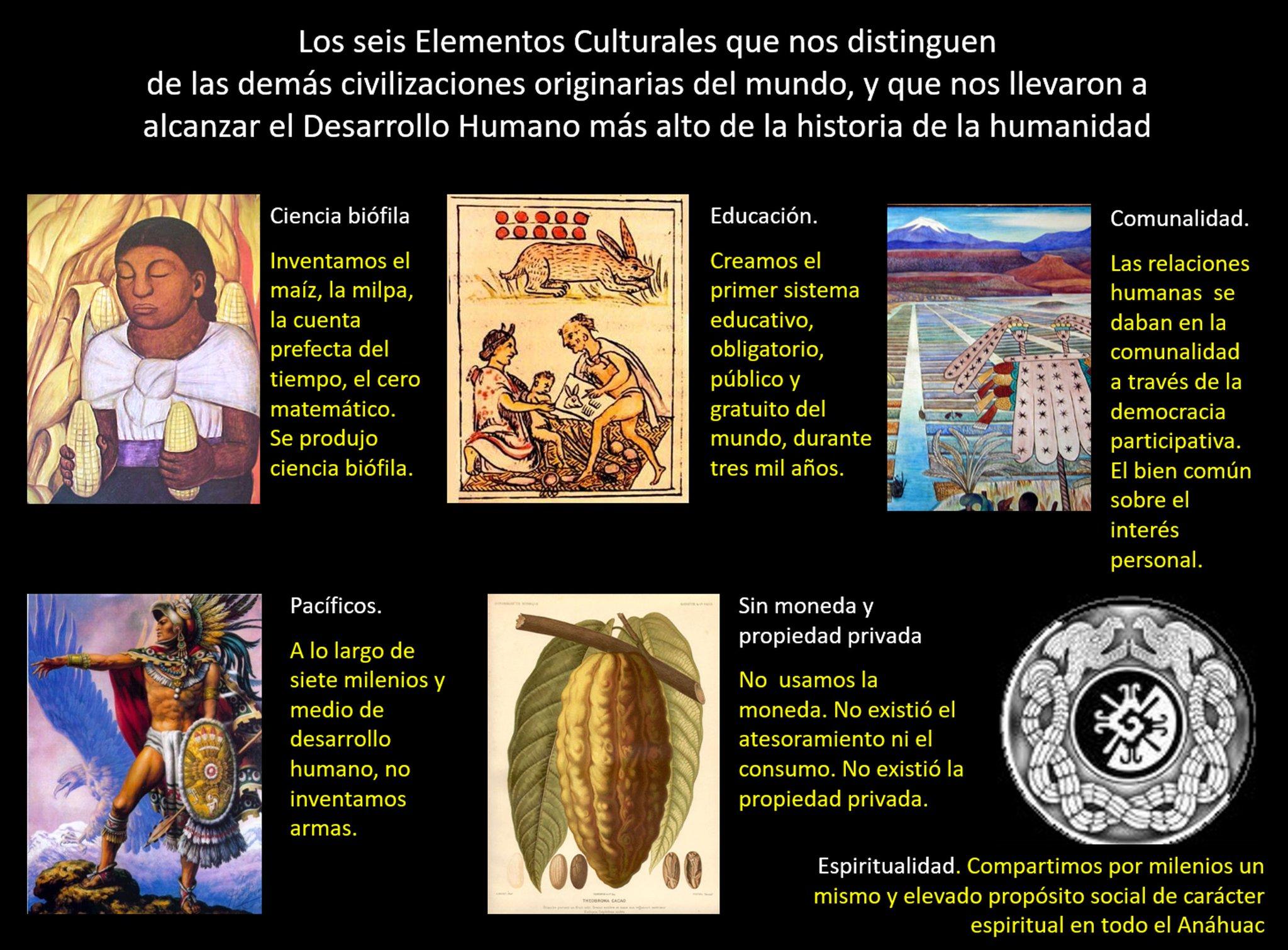 Los seis elementos culturales que distinguen a la civilización del Anáhuac.