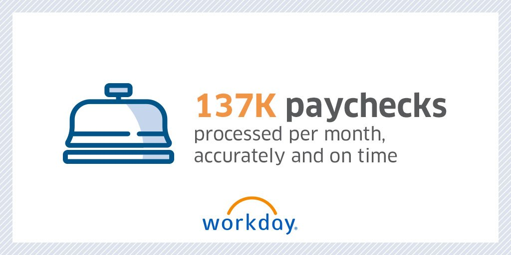Workday (@Workday) | Twitter