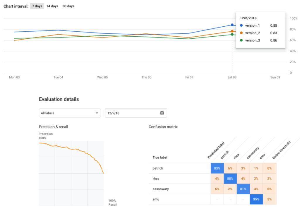 Google Cloud Platform (@GCPcloud) | Twitter
