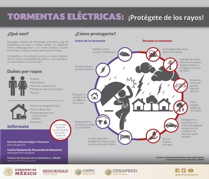 #TormentaElectrica Photo