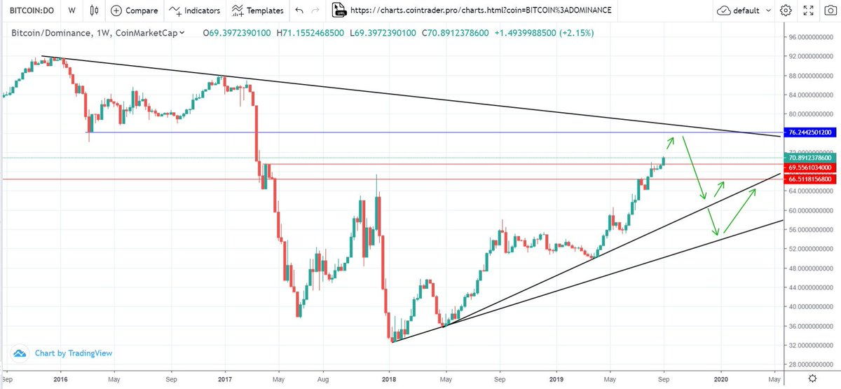 Altcoin Finder Trends Technical Analyses CryptoTrendSpotter