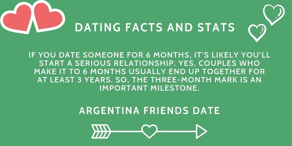 Dating Psychos Puhelin numero