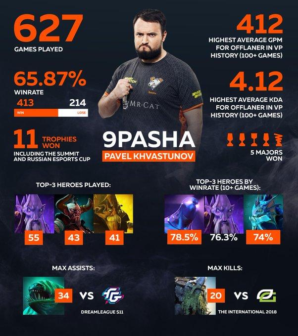9Pasha