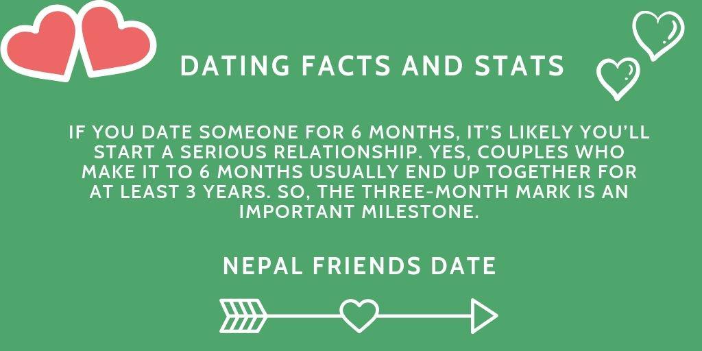 ελεύθερη Νεπάλ dating διάσημη ιστοσελίδα γνωριμιών στις ΗΠΑ