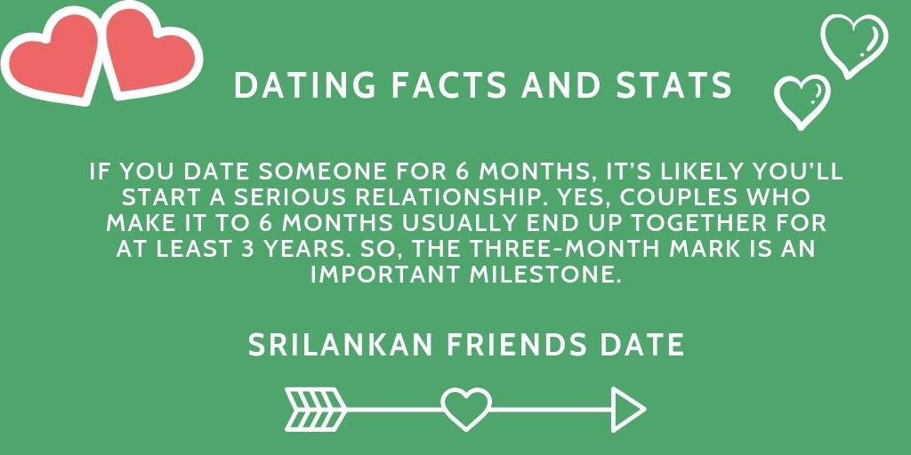 Srilankan Friends Date (@DatingSrilankan)   Twitter