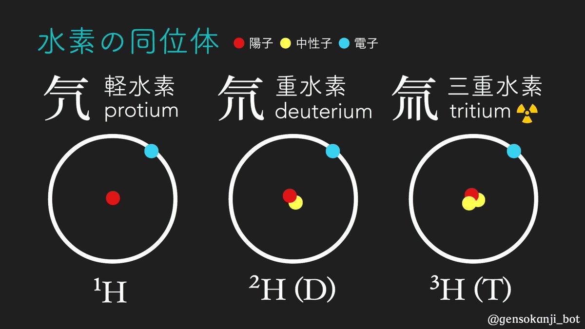 """TeraKen on Twitter: """"おもしろ!😁 水素の同位体の中国語表記 from ..."""