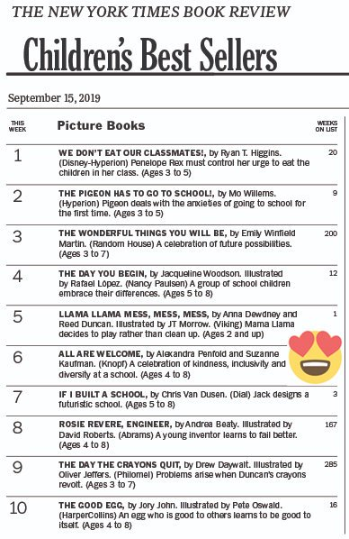 YAY!!! All Are Welcome is #6 on the NY Times Best Seller List! Thank you to all the #educators, #parents, #schools and Knopf/RandomHouse for spreading hope. Congrats to my fellow bookmakers @AgentPenfold @martharago @ErinClarkeWPXI @randomhousekids @KnopfBFYR @melaninreader