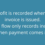 Image for the Tweet beginning: As advocates of better #cashflow