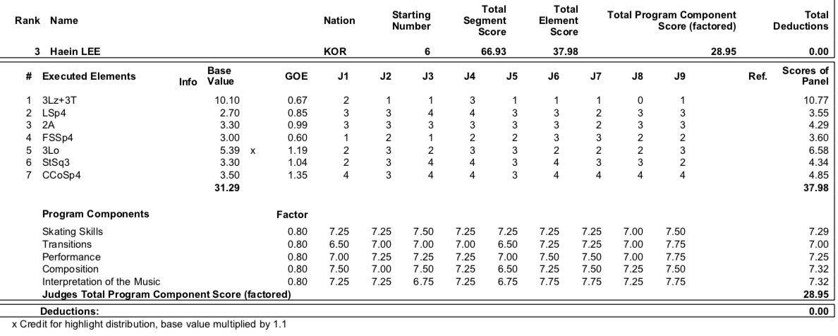JGP - 3 этап. 04.09 - 07.09 Рига, Латвия  - Страница 2 EDtZLP0X4AA0r_v?format=jpg&name=medium