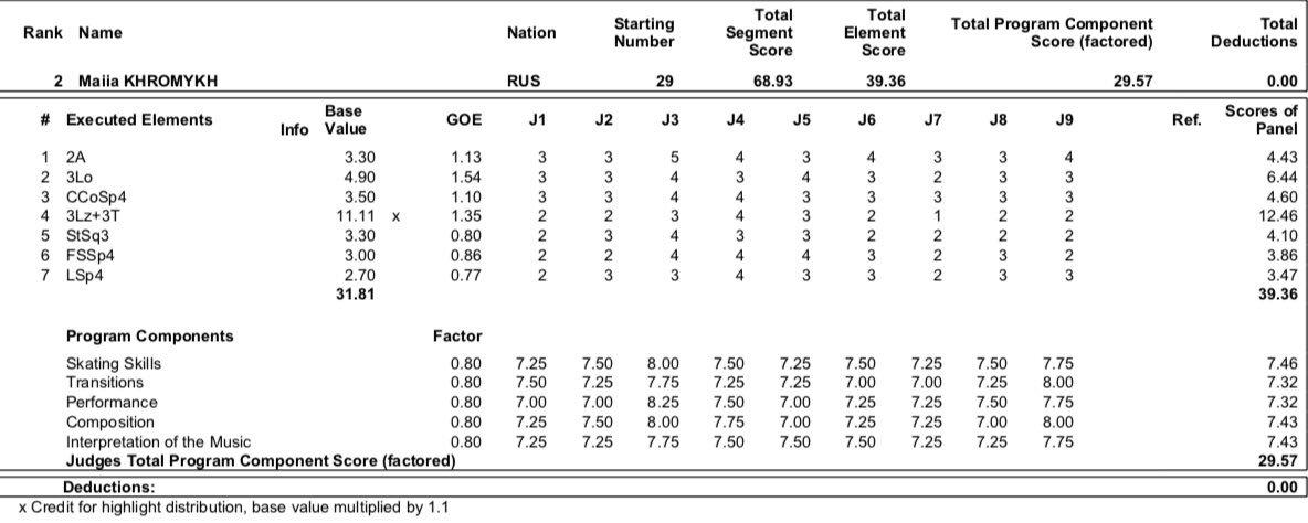 JGP - 3 этап. 04.09 - 07.09 Рига, Латвия  - Страница 2 EDtZLP1XoAAubrd?format=jpg&name=medium