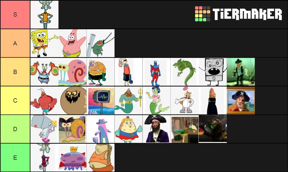 tierlist hashtag on Twitter
