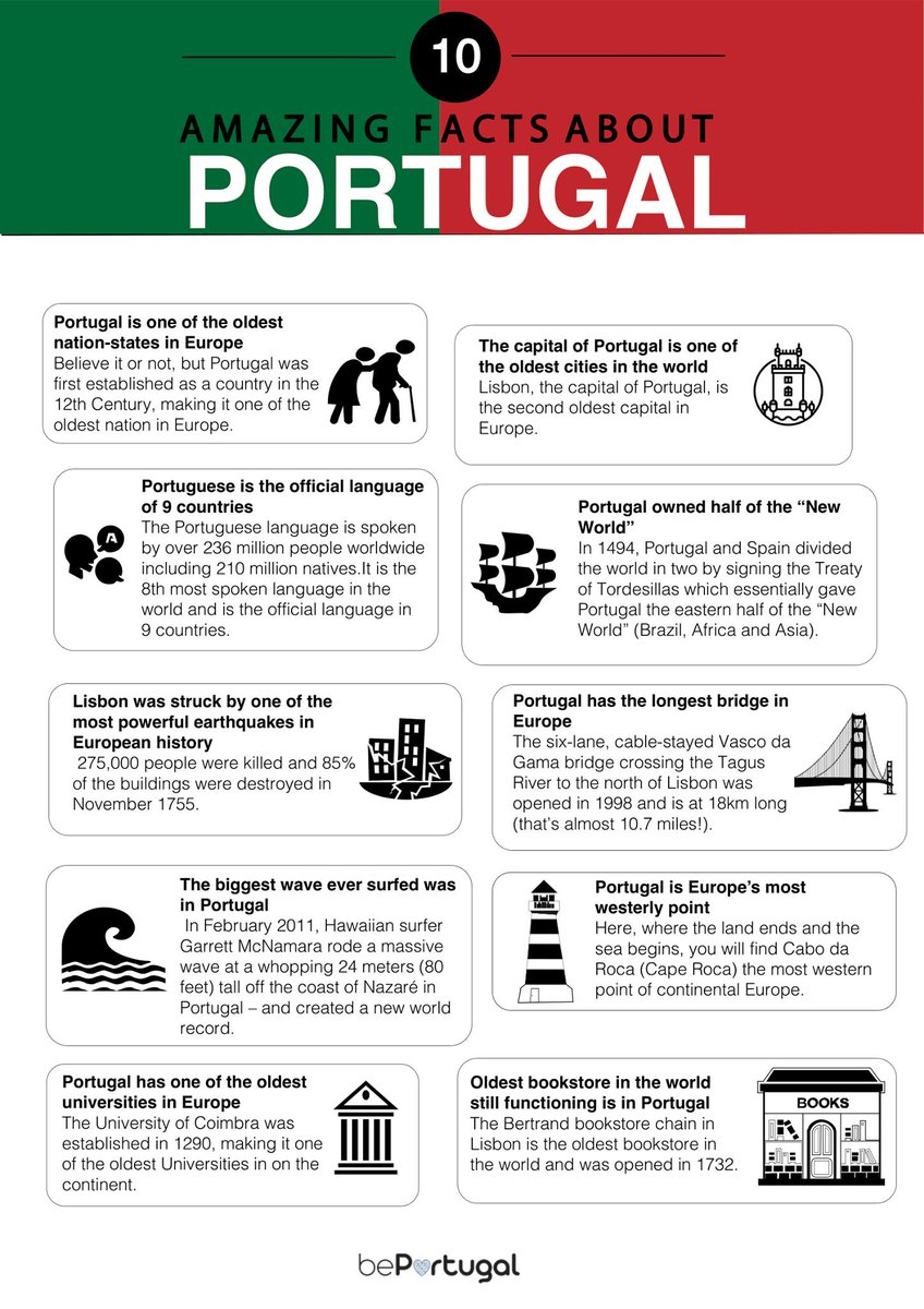 portugal hashtag on Twitter
