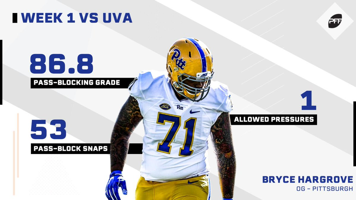 Despite the loss, Bryce Hargrove was rock-solid along the offensive line for the Panthers.