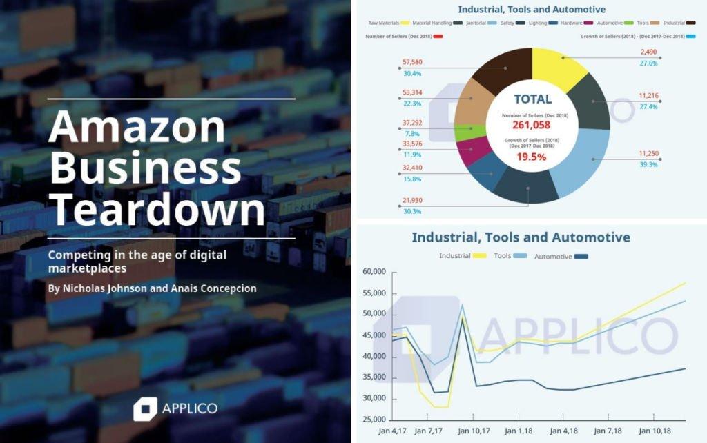 online Asset Pricing: Zur Bewertung von unsicheren Cashflows mit zeitvariablen
