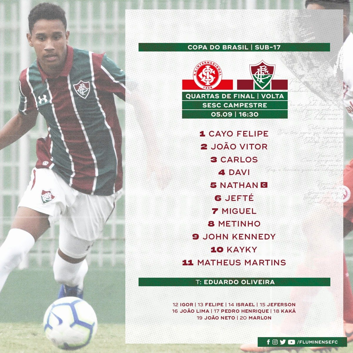 Fluminense   Bleacher Report   Latest News, Scores, Stats