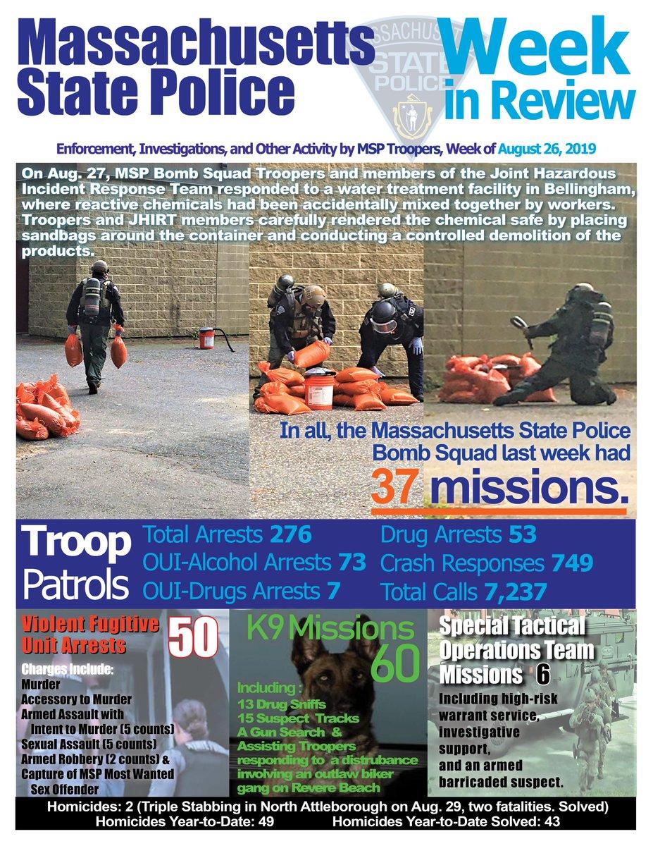 Mass State Police (@MassStatePolice) | Twitter