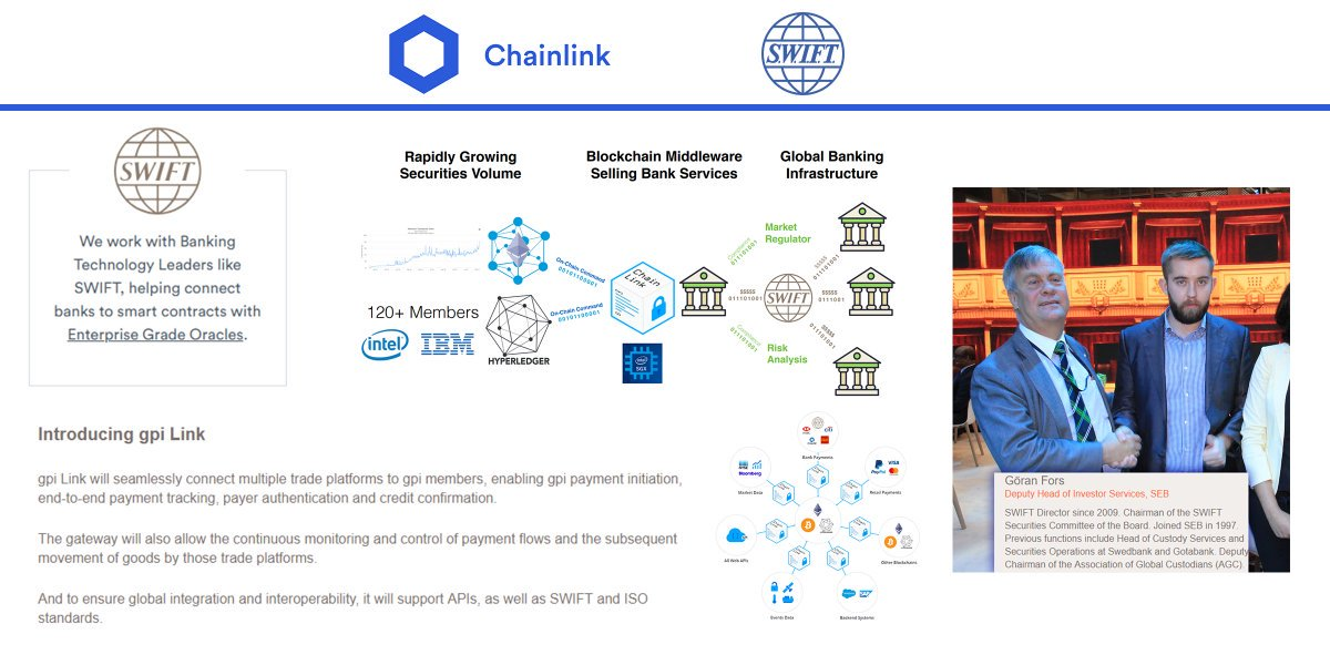 chainlink hashtag on Twitter