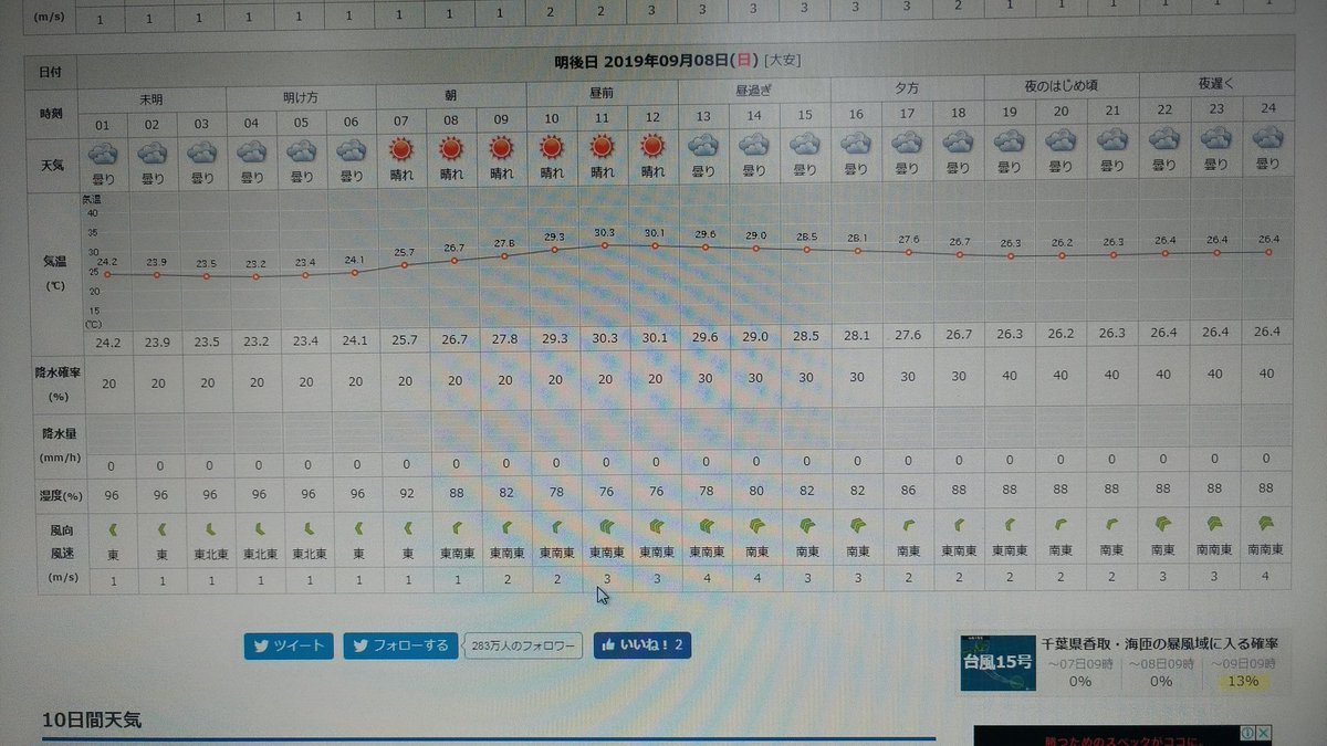 香取 市 天気 予報