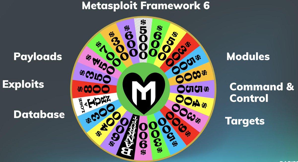Metasploit Project (@metasploit) | Twitter