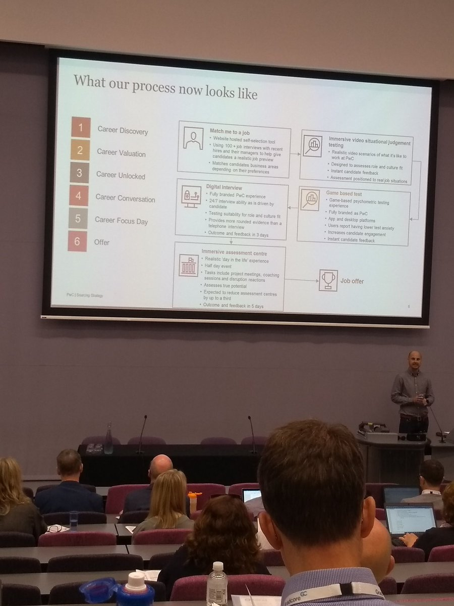 The new PwC recruitment process, utilising AI and machine learning. Recruiters will follow PwCs lead on this. Its great that as a service @livunicareers are also leading on AI, VR and tech support for students #AGCASAC19