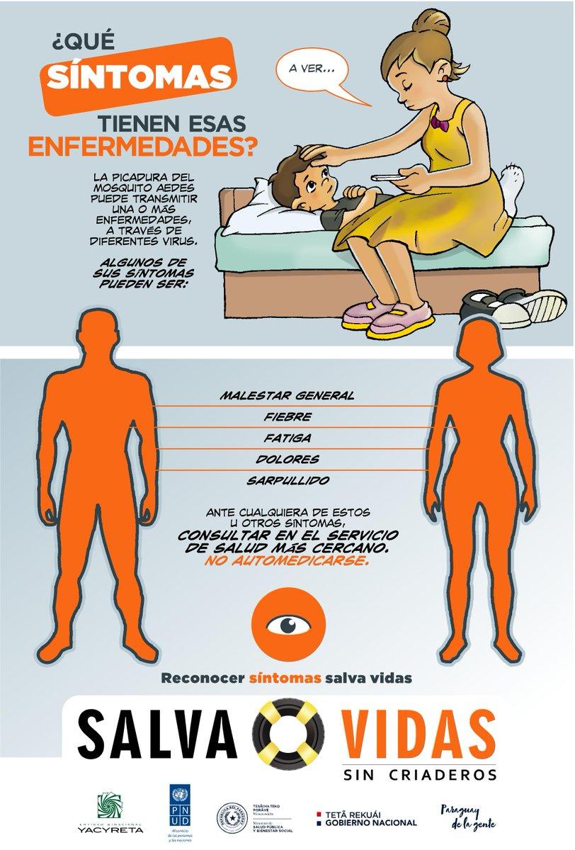 Dolor de cabeza fatiga dolores musculares