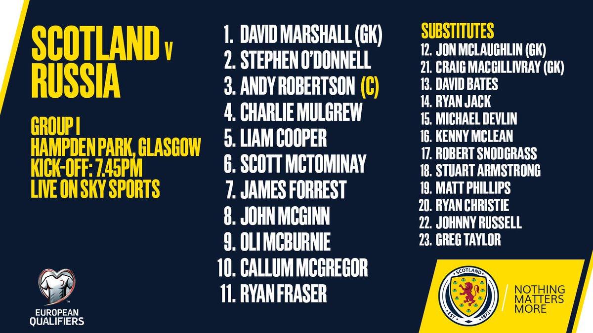 Scotland National Team on Twitter: