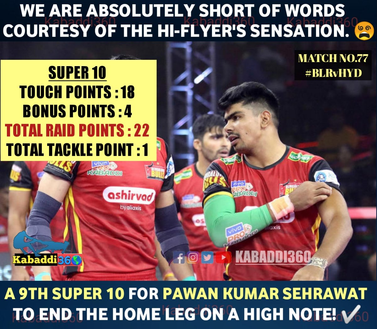 Pawan Sehrawat has been in his A-Game as Bulls end the home leg 3-1 tonight!  #PawanSehrawat  #Super10  #vivoprokabaddi  #PKLwithKabaddi360  #IsseTouchKuchNahi