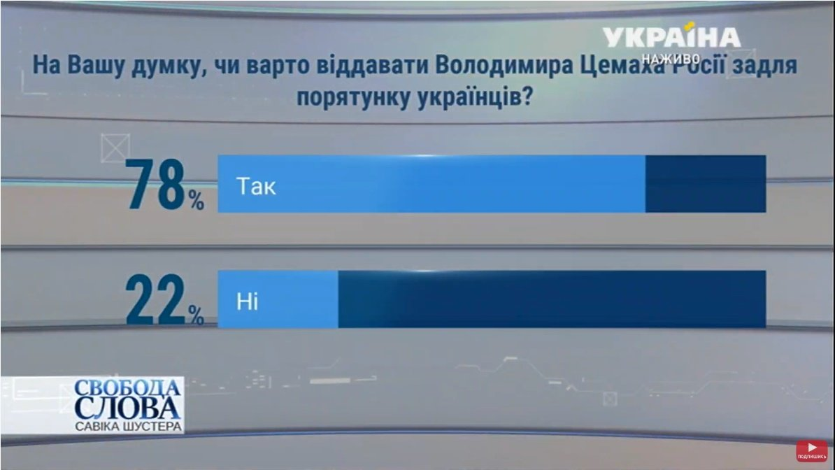 ЗМІ опублікували імена всіх осіб, які розглядалися для можливості передачі в РФ - Цензор.НЕТ 958