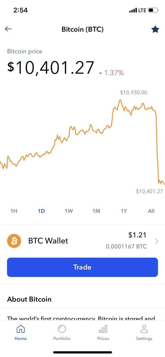 Bitcoin хаштаг в Twitter