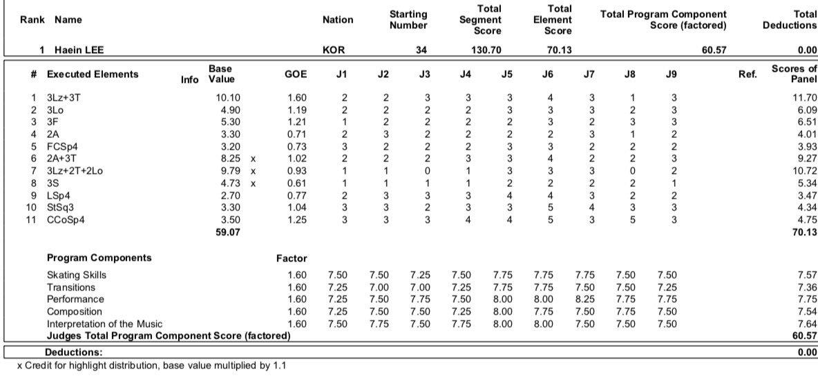 JGP - 3 этап. 04.09 - 07.09 Рига, Латвия  - Страница 3 EDzeq2UXYAEJ4Zf?format=jpg&name=medium