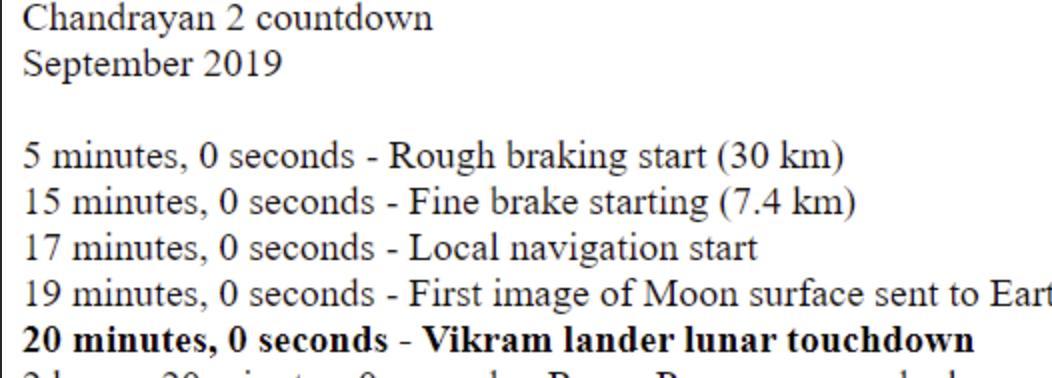 Chandrayaan-2 - Mission autour et sur la Lune - Page 3 EDzpiJpXYAEfTiB?format=jpg&name=medium