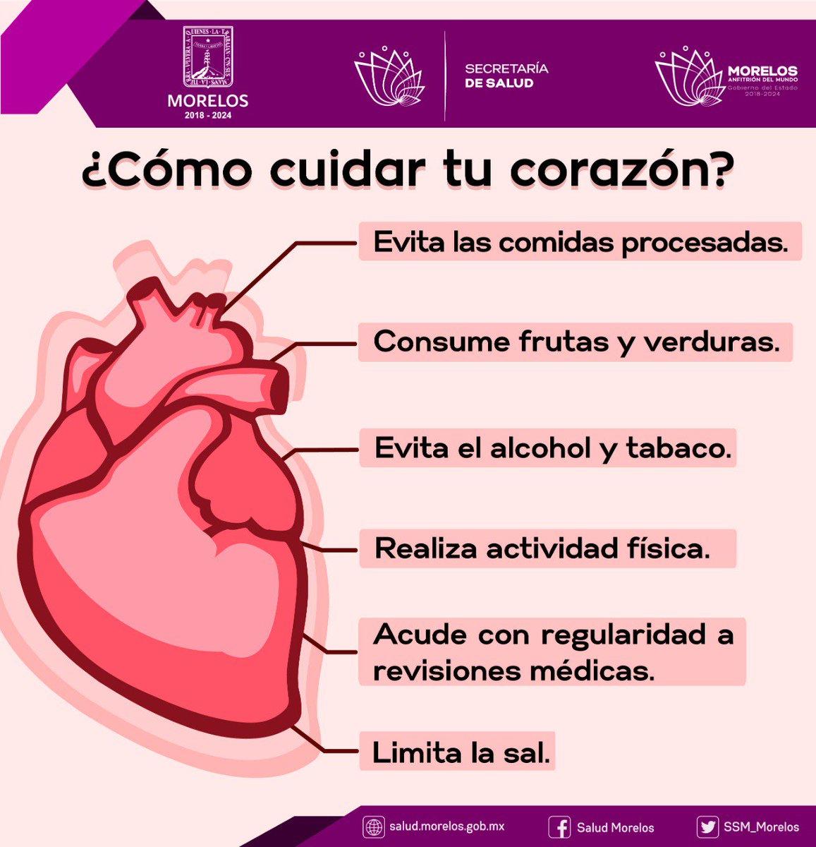 Enfermedades del corazon en mexico