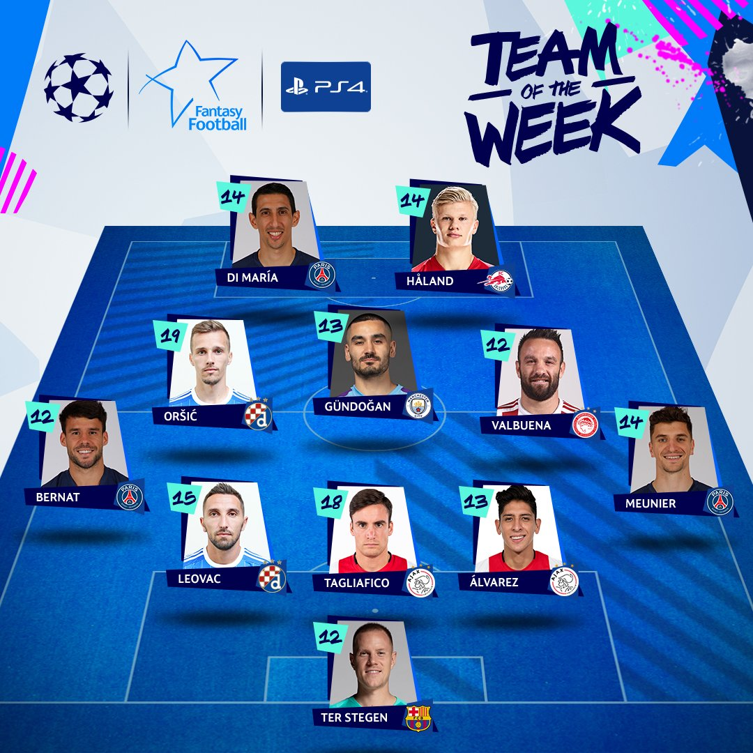 This week's top-scoring XI 🙌How many have you got? #UCLfantasy | @PlayStationEU