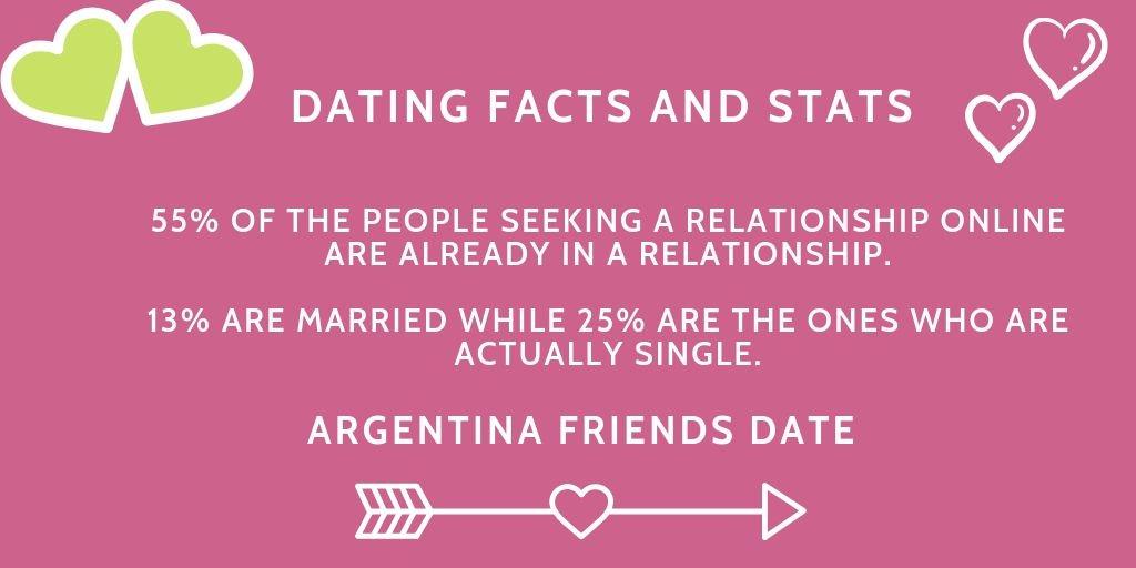 Mistä tietää, jos olemme dating