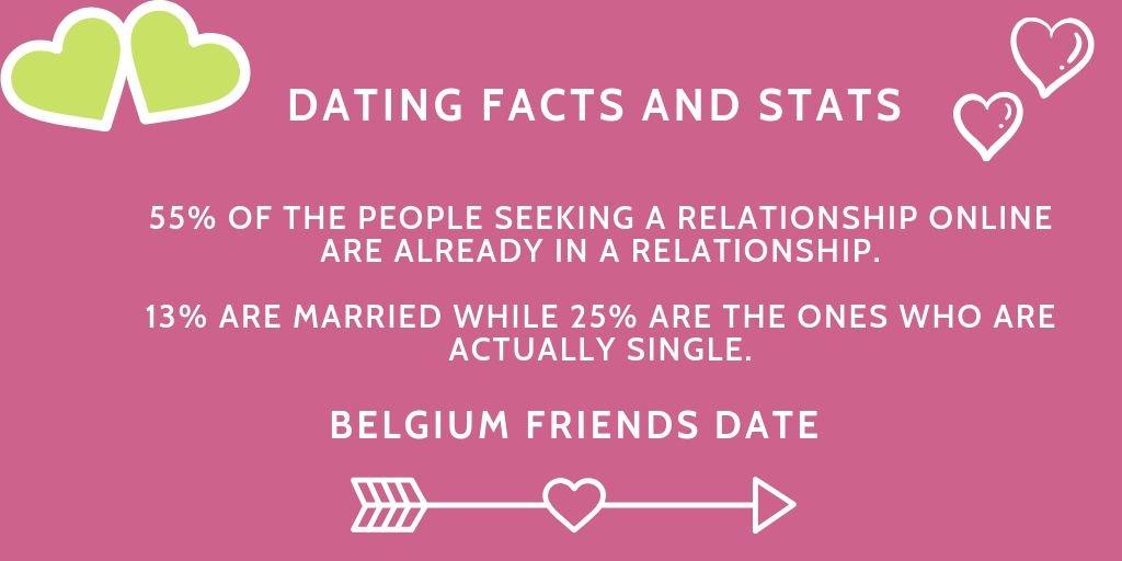 Gutta på dating sites