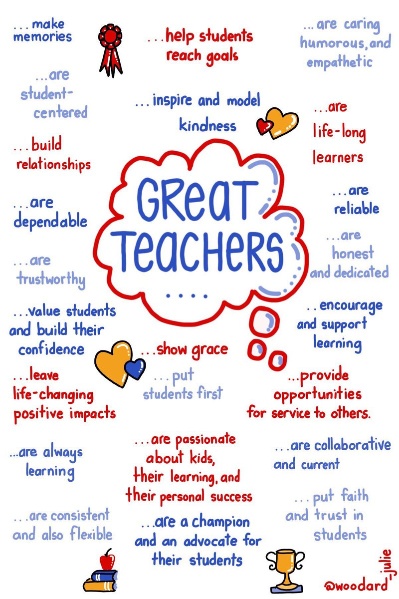 Teacher leaders are great teachers! #bfc530