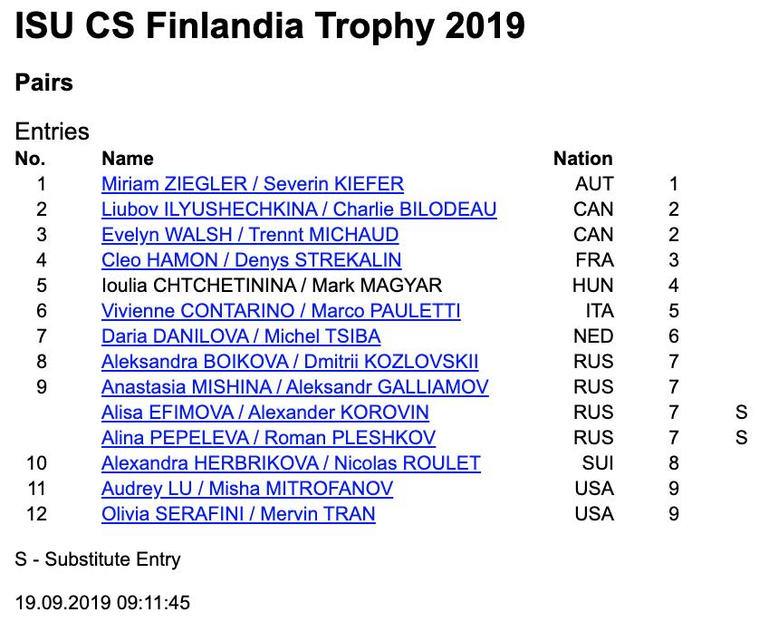 Challenger (6) - Finlandia Trophy. Oct 11 - 13, 2019. Espoo /FIN      EE0aOmNU0AA-m2X?format=png&name=900x900