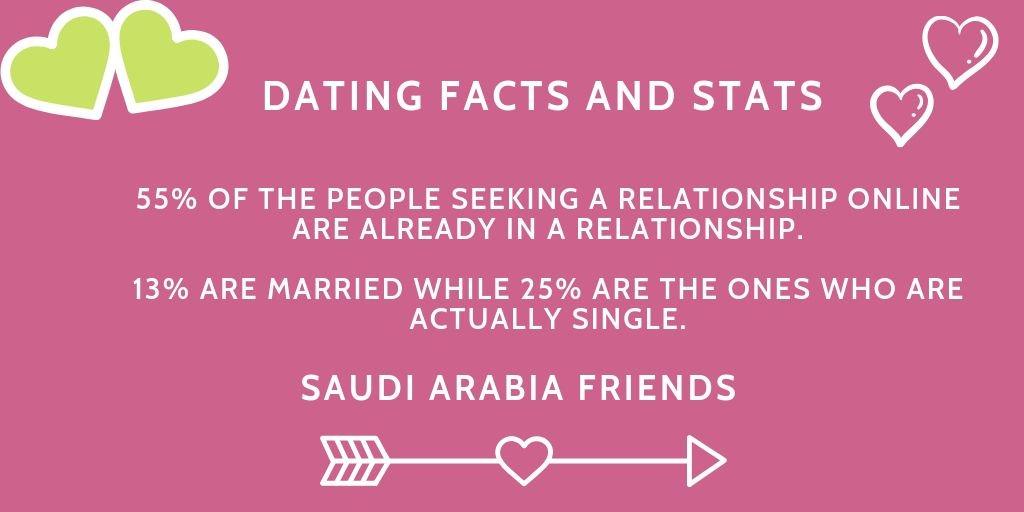 Saudi dating online