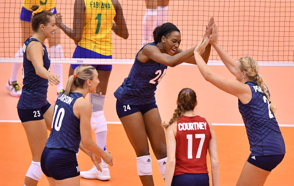 #USAVwnt (5-0) def #Brazil 🇧🇷 25-22, 25-18, 25-19 in @FIVBVolleyball #FIVBWWCup to remain undefeated. @teamusa led by Robinson's 15 pts. USA trailed only for one point in entire match. USA off until facing host Japan on Sept. 22 at 6:20am ET.