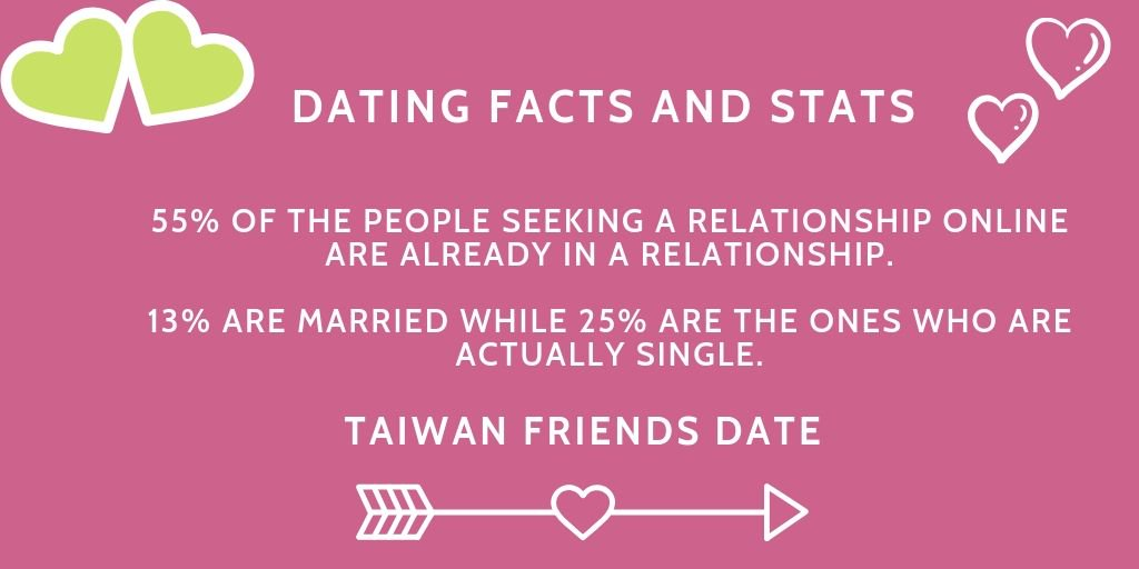online dating site i Taiwan