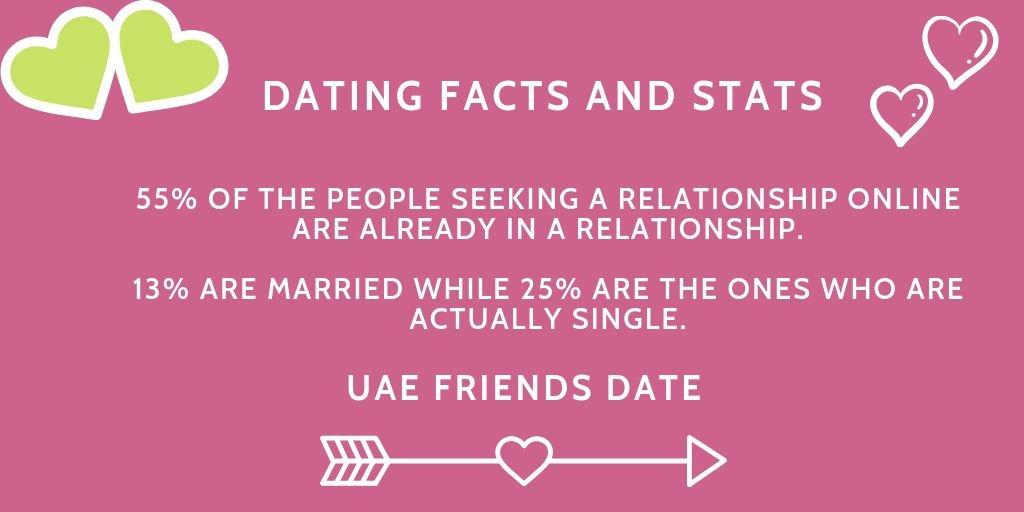 dating online UAE