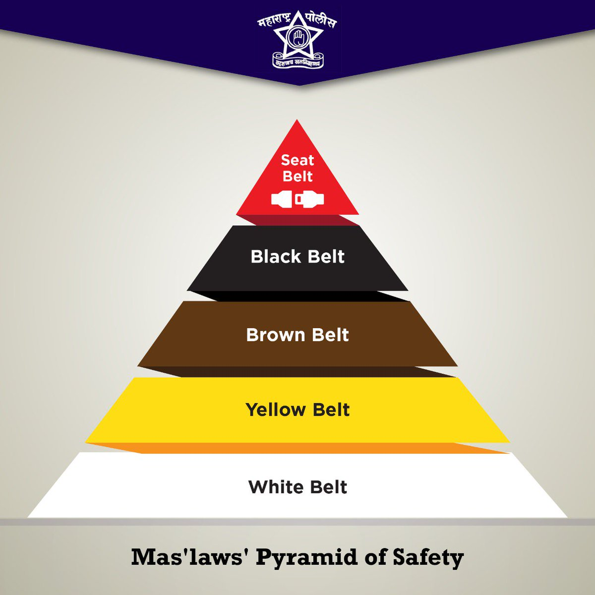 'Shaping' up a habit of safety. #WearYourSeatbelt #RoadSafety<br>http://pic.twitter.com/VdNWsrpLHM