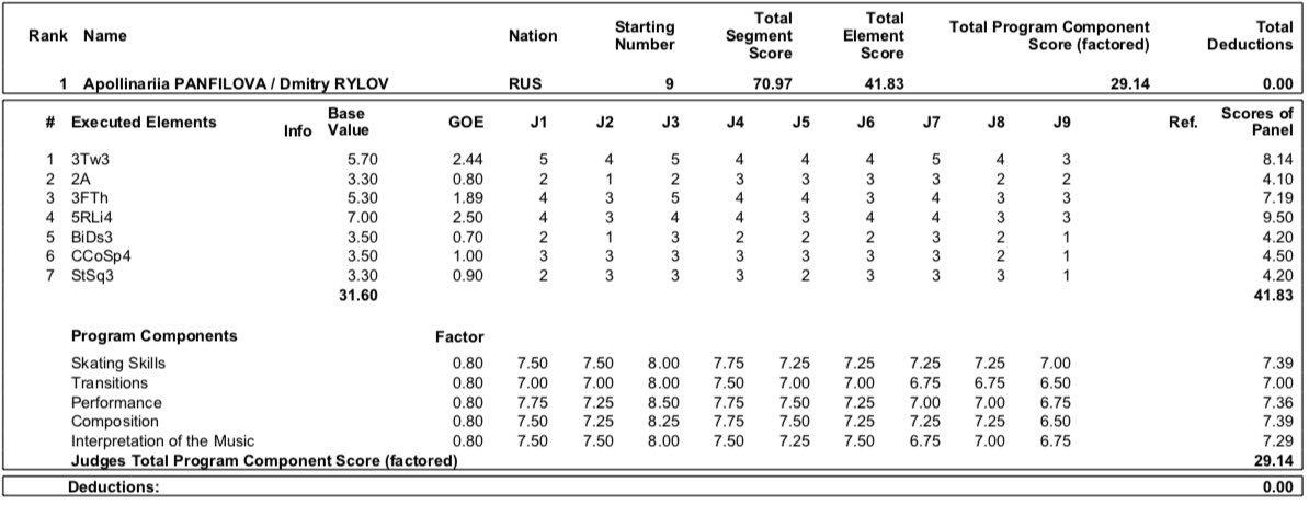 JGP - 5 этап. 18.09 - 21.09 Гданьск, Польша - Страница 2 EE1yLs5XsAAwe56?format=jpg&name=medium
