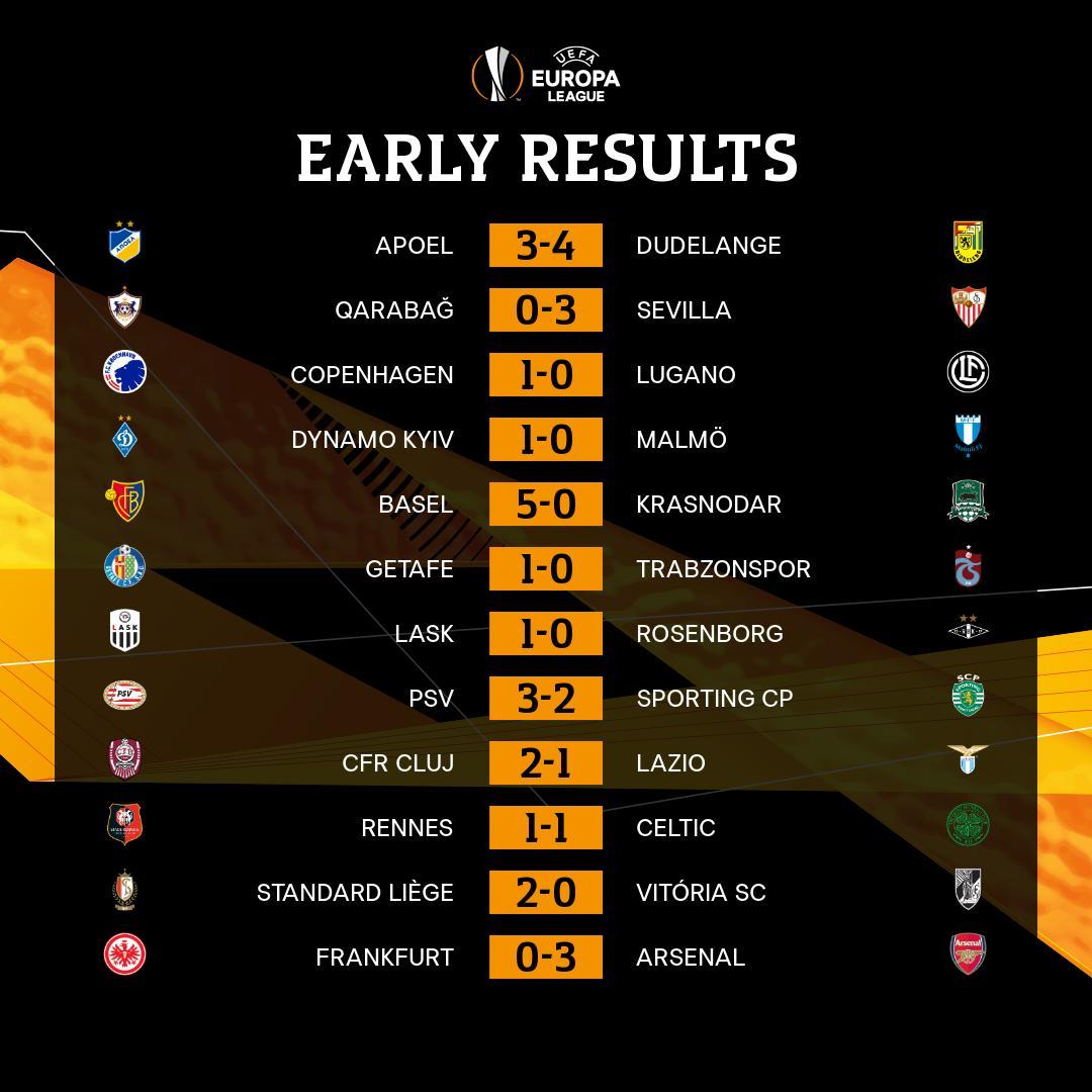 Resultados jueves de UEFA Europa League. Golazo del CH14 en el triunfo del Sevilla, la pegada de los gunners en la noche de Saka, show de Zaniolo, El Tecatito asistió con Porto, Wolfsberger sorprendió al Mgladbach, Greenwood lideró el triunfo del United y los Wolves cayeron.