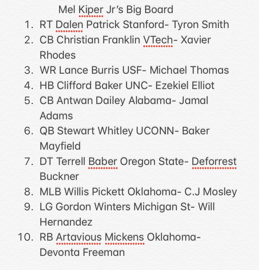 My Big Board is out NOW w/ player comparisons!<br>http://pic.twitter.com/Rd6BqgNyYw